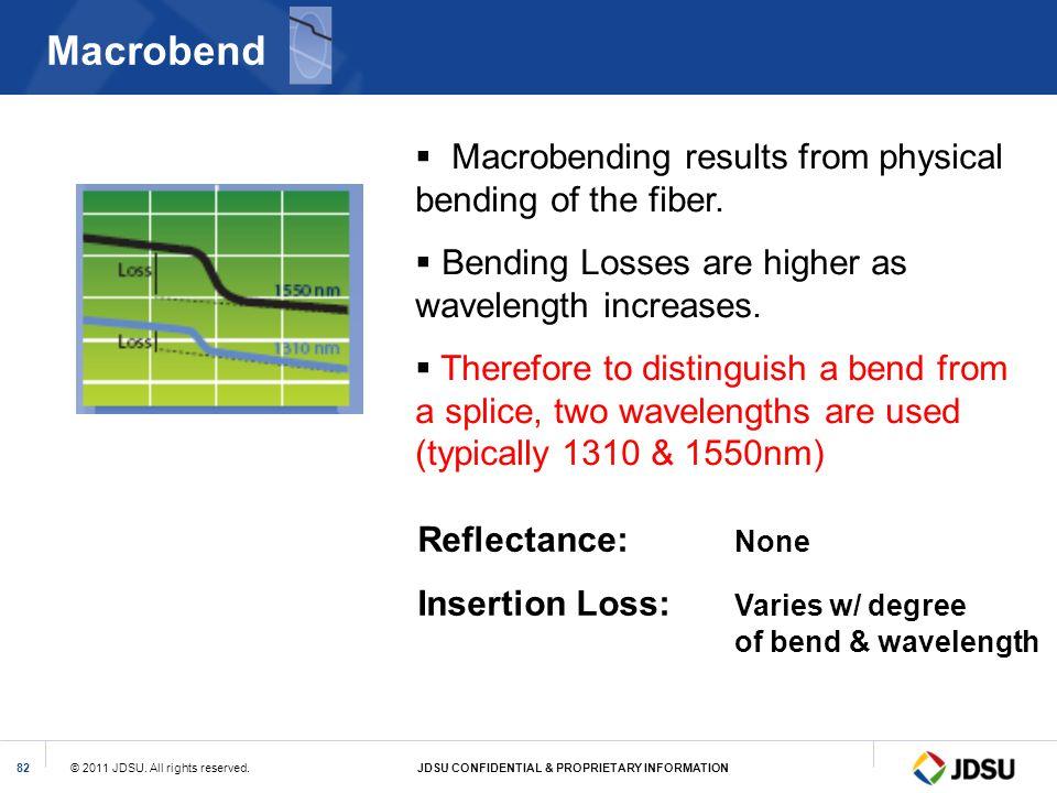 Macrobend Macrobending results from physical bending of the fiber.