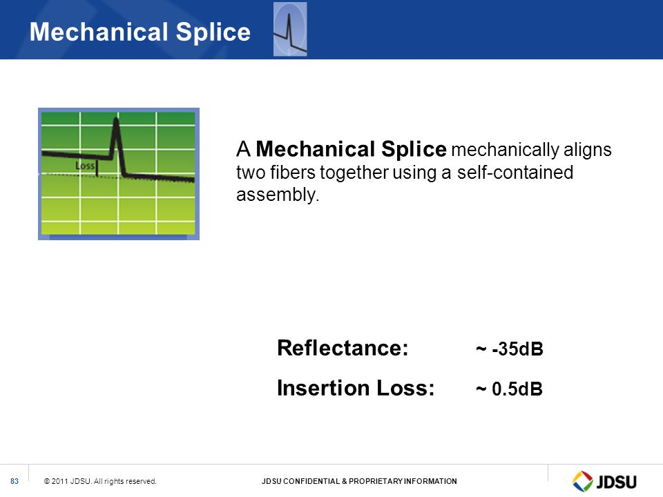 Mechanical Splice A Mechanical Splice mechanically aligns two fibers together using a self-contained assembly.