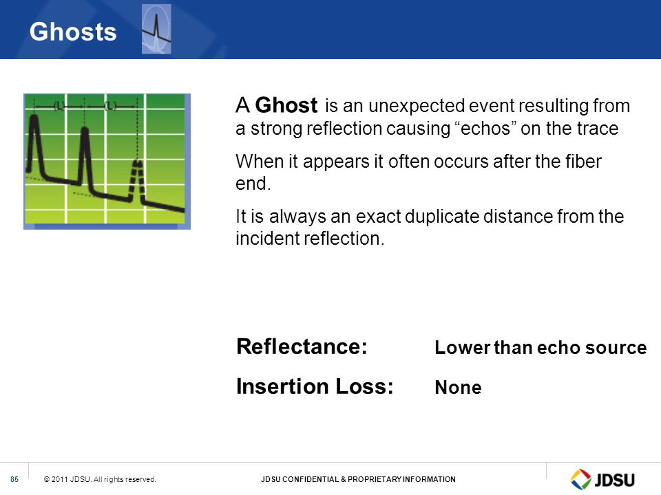 Ghosts A Ghost is an unexpected event resulting from a strong reflection causing echos on the trace.