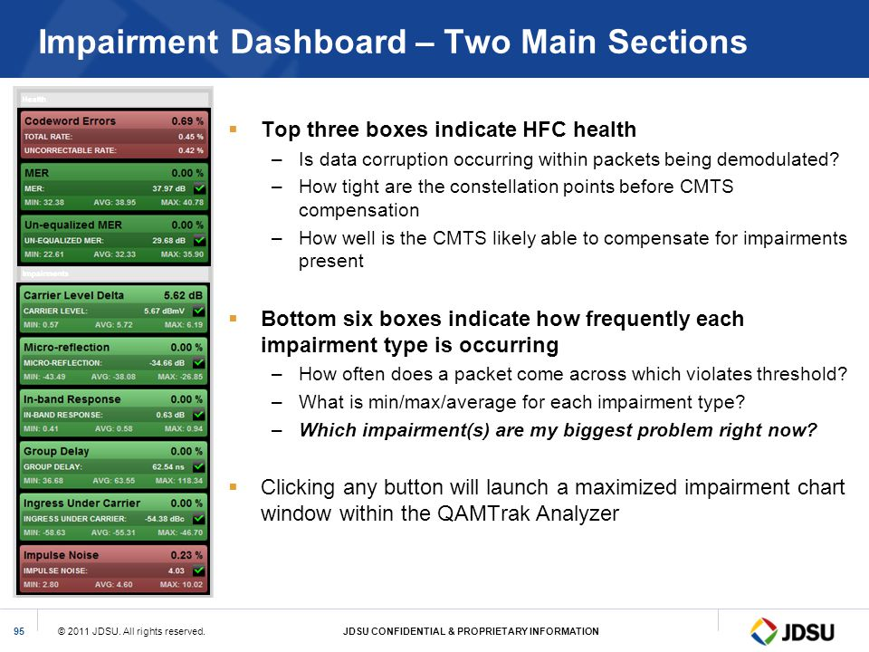 Impairment Dashboard – Two Main Sections