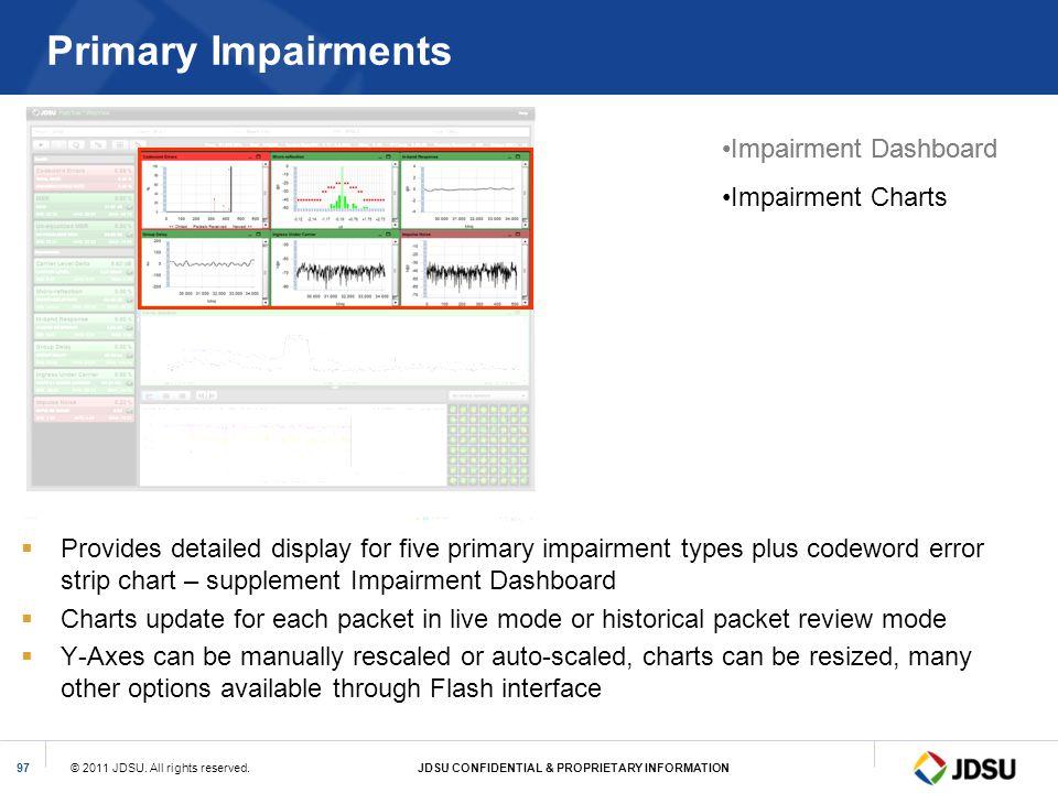 Primary Impairments Impairment Dashboard Impairment Charts