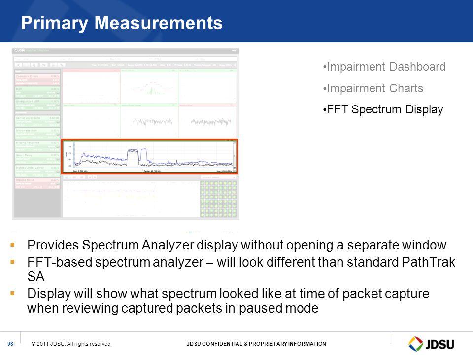 Primary Measurements Impairment Dashboard. Impairment Charts. FFT Spectrum Display.