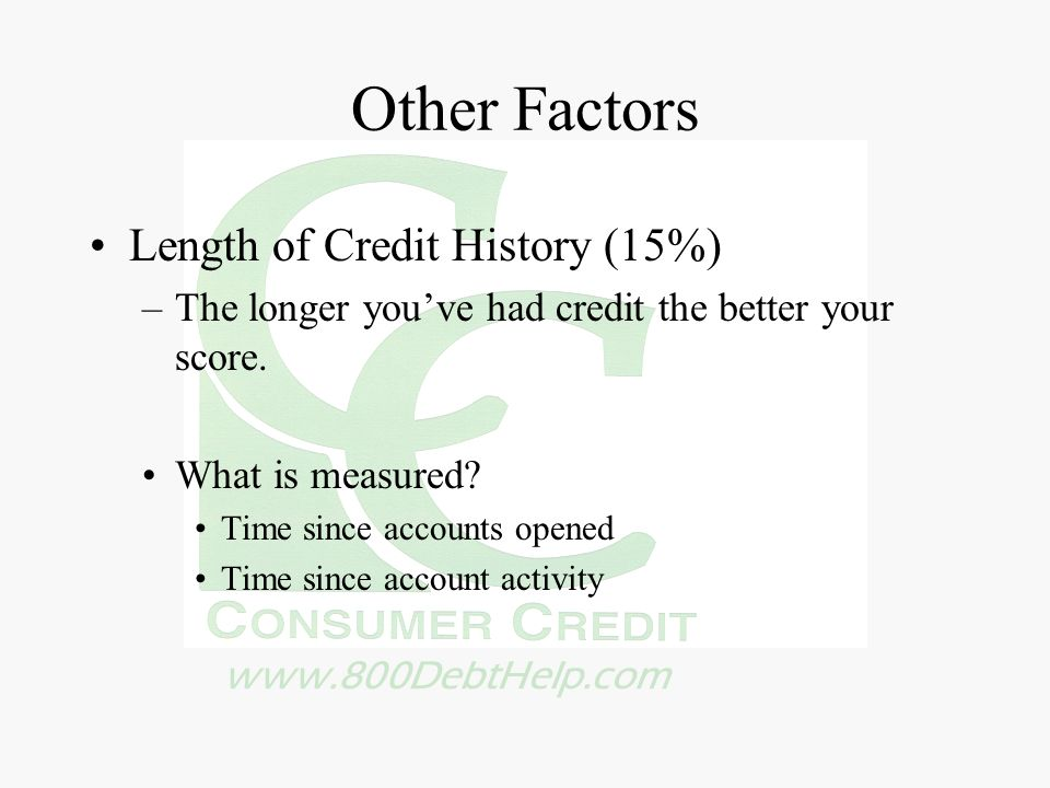 Other Factors Length of Credit History (15%)