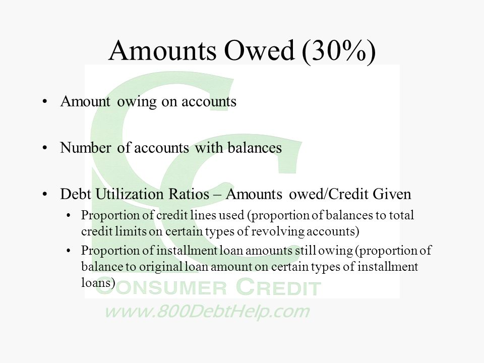 Amounts Owed (30%) Amount owing on accounts