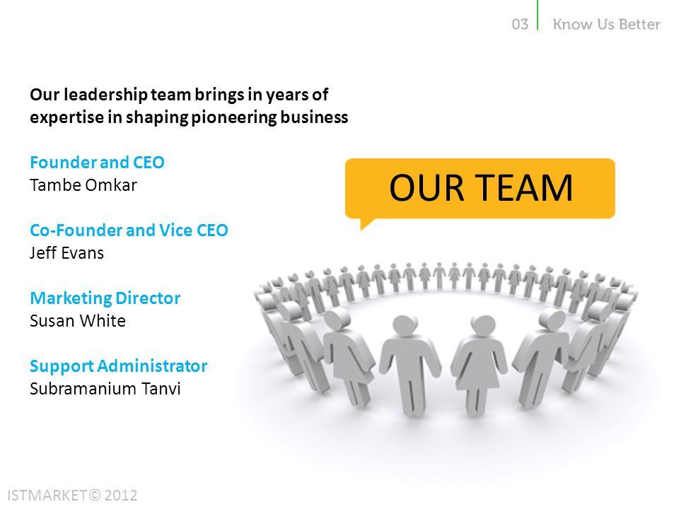 Our leadership team brings in years of expertise in shaping pioneering business