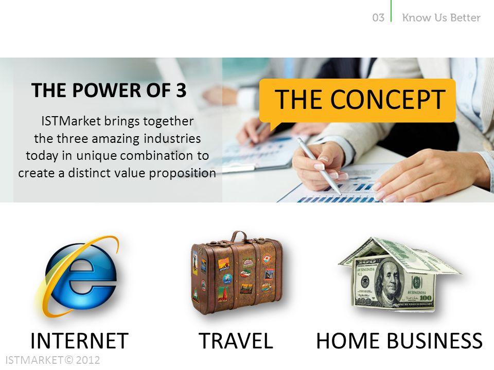 THE CONCEPT INTERNET TRAVEL HOME BUSINESS THE POWER OF 3