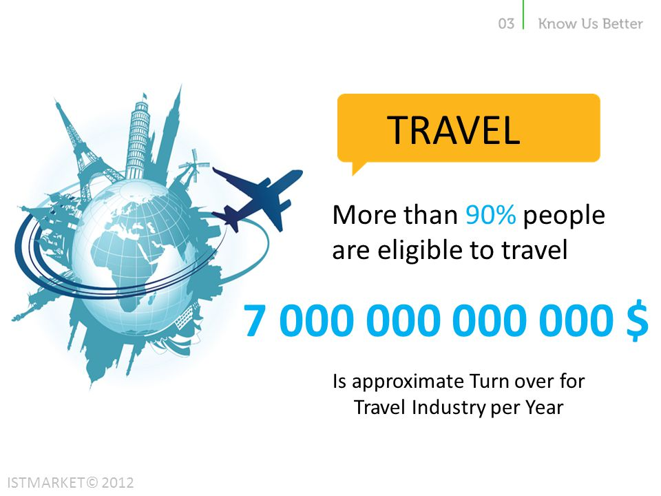 7 000 000 000 000 $ TRAVEL More than 90% people are eligible to travel