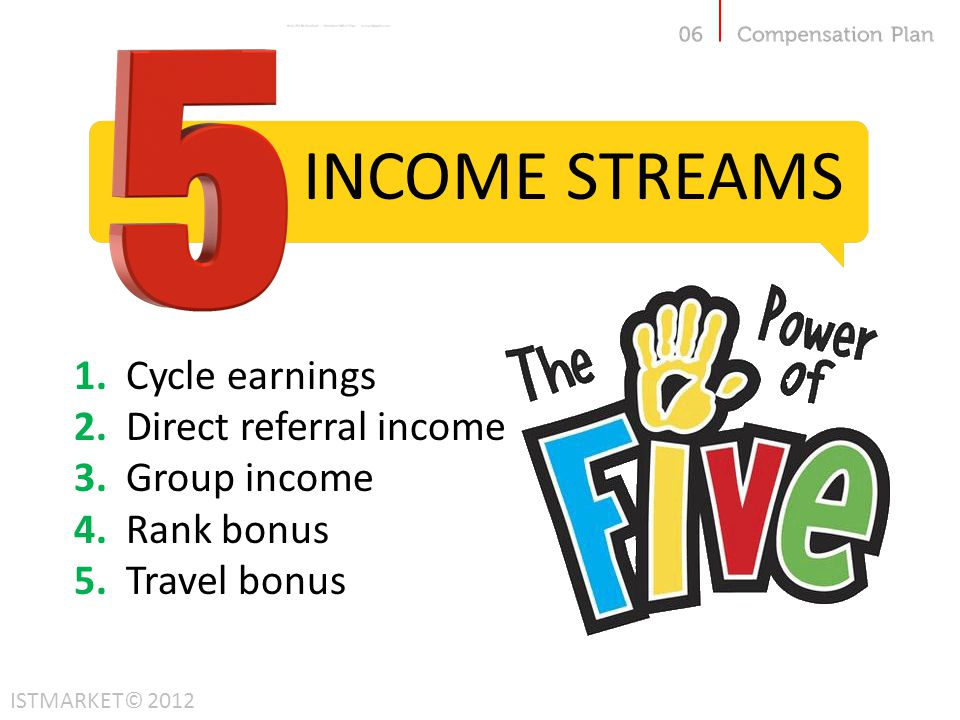 INCOME STREAMS 1. Cycle earnings 2. Direct referral income