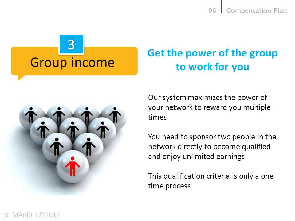 Get the power of the group to work for you