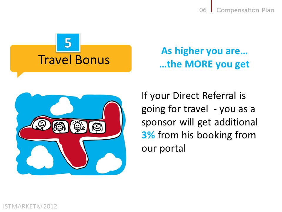5 Travel Bonus As higher you are… …the MORE you get
