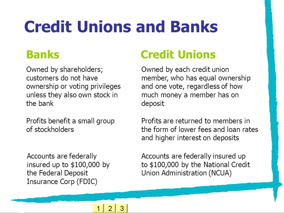 Credit Unions and Banks