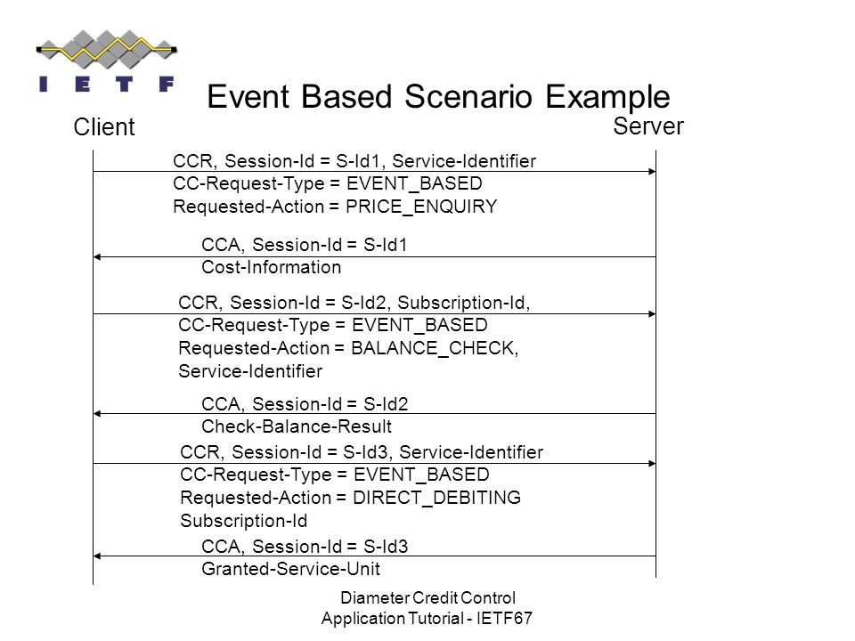 Event Based Scenario Example