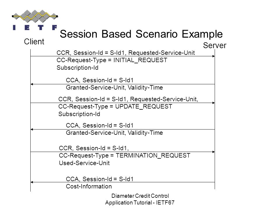 Session Based Scenario Example