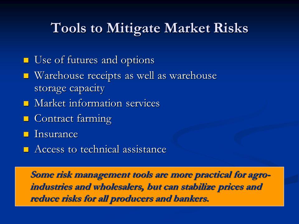 Tools to Mitigate Market Risks