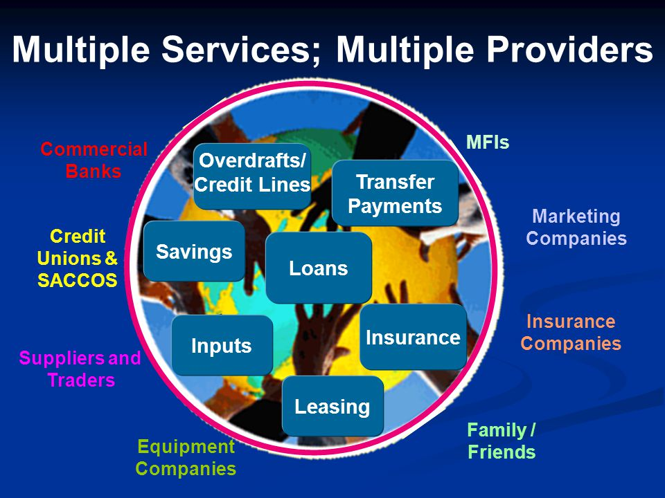 Multiple Services; Multiple Providers