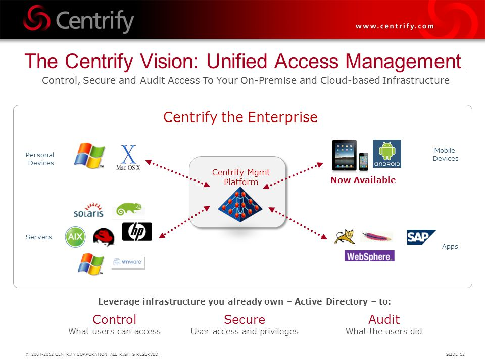 The Centrify Vision: Unified Access Management