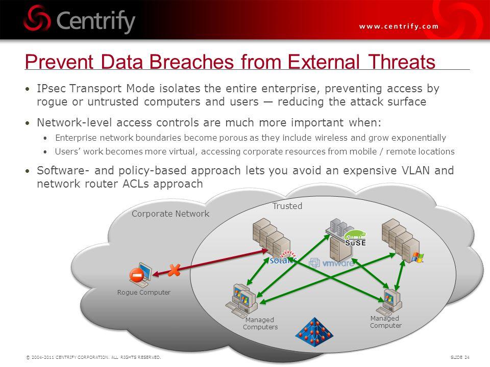 Prevent Data Breaches from External Threats