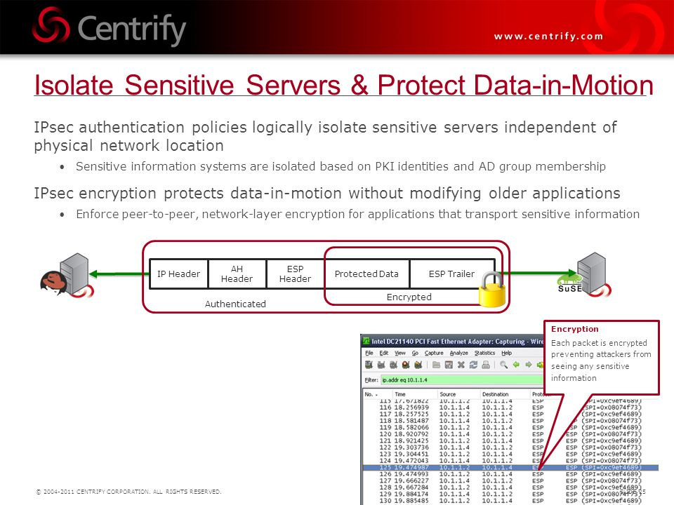 Isolate Sensitive Servers & Protect Data-in-Motion