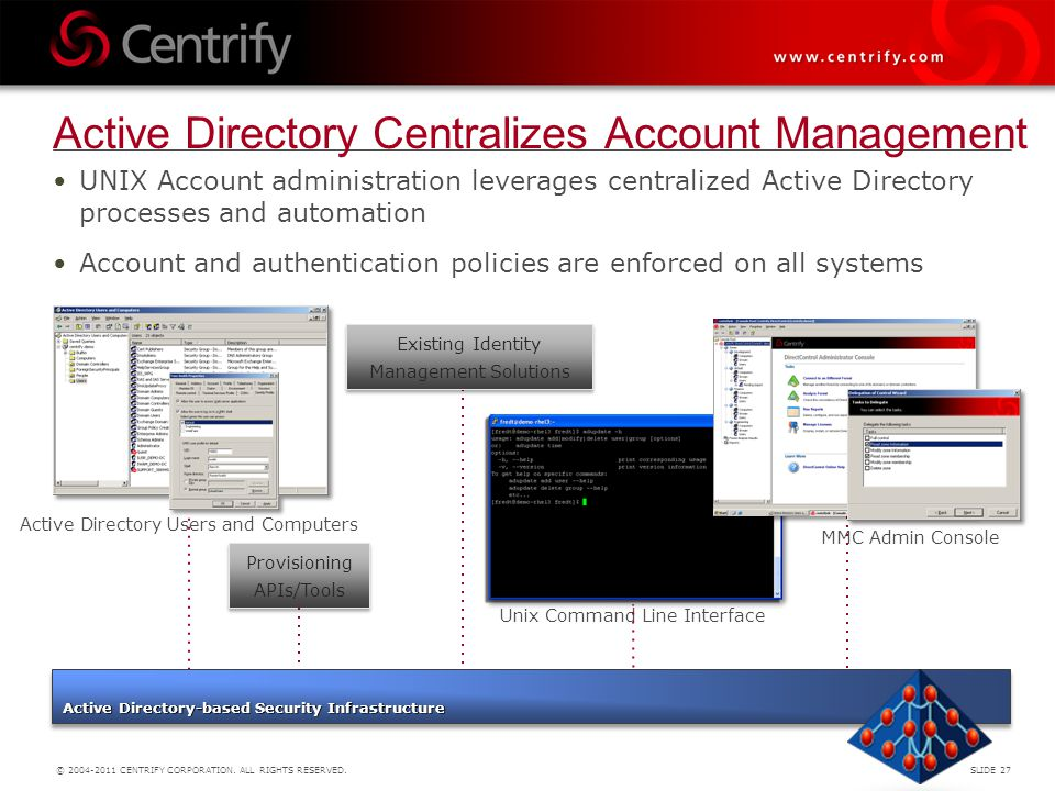 Active Directory Centralizes Account Management