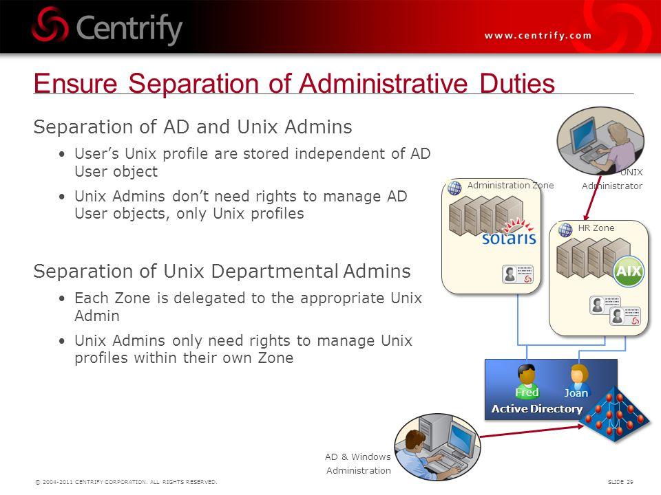 Ensure Separation of Administrative Duties