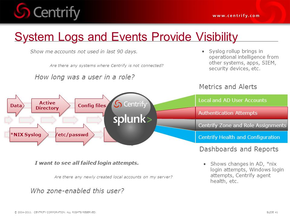 System Logs and Events Provide Visibility