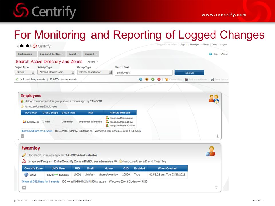 For Monitoring and Reporting of Logged Changes