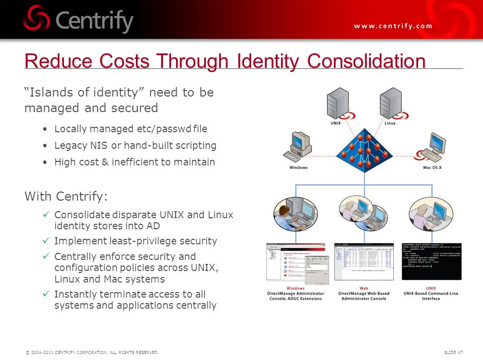 Reduce Costs Through Identity Consolidation