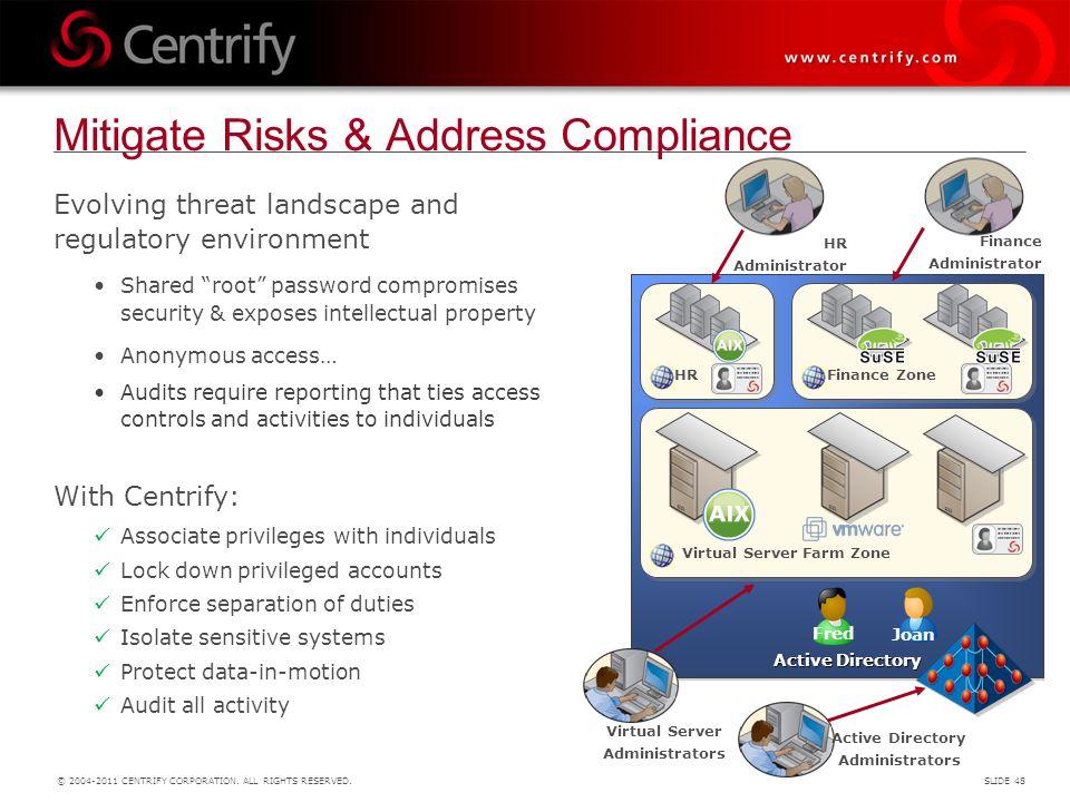 Mitigate Risks & Address Compliance
