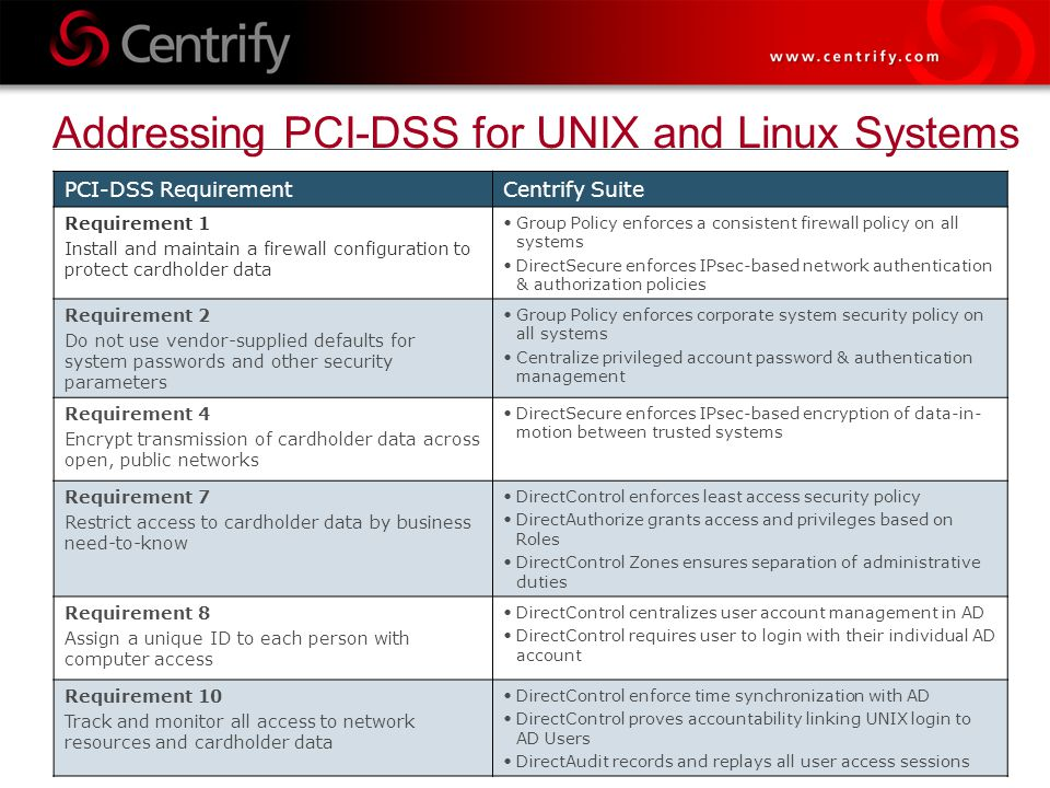 Addressing PCI-DSS for UNIX and Linux Systems