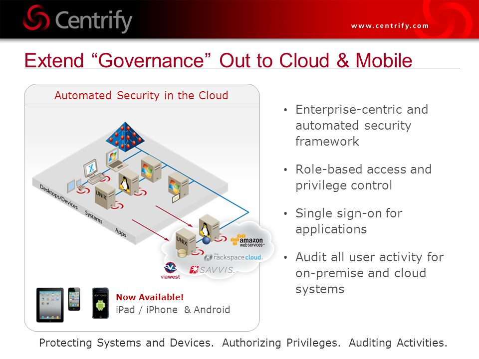 Extend Governance Out to Cloud & Mobile