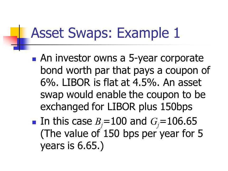 Asset Swaps: Example 1