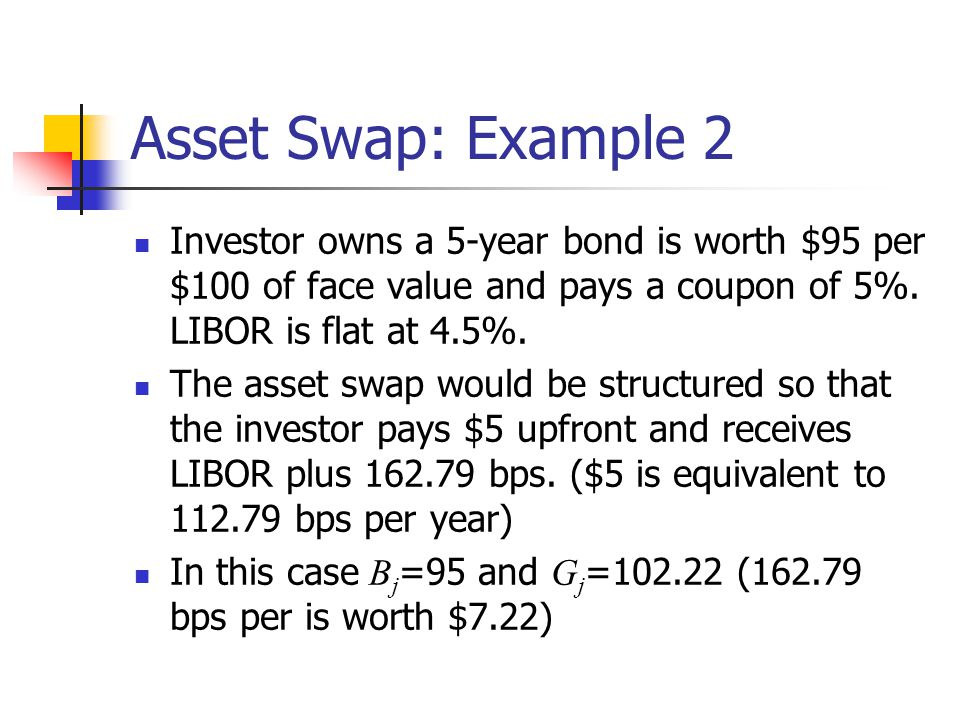 Asset Swap: Example 2 Investor owns a 5-year bond is worth $95 per $100 of face value and pays a coupon of 5%. LIBOR is flat at 4.5%.
