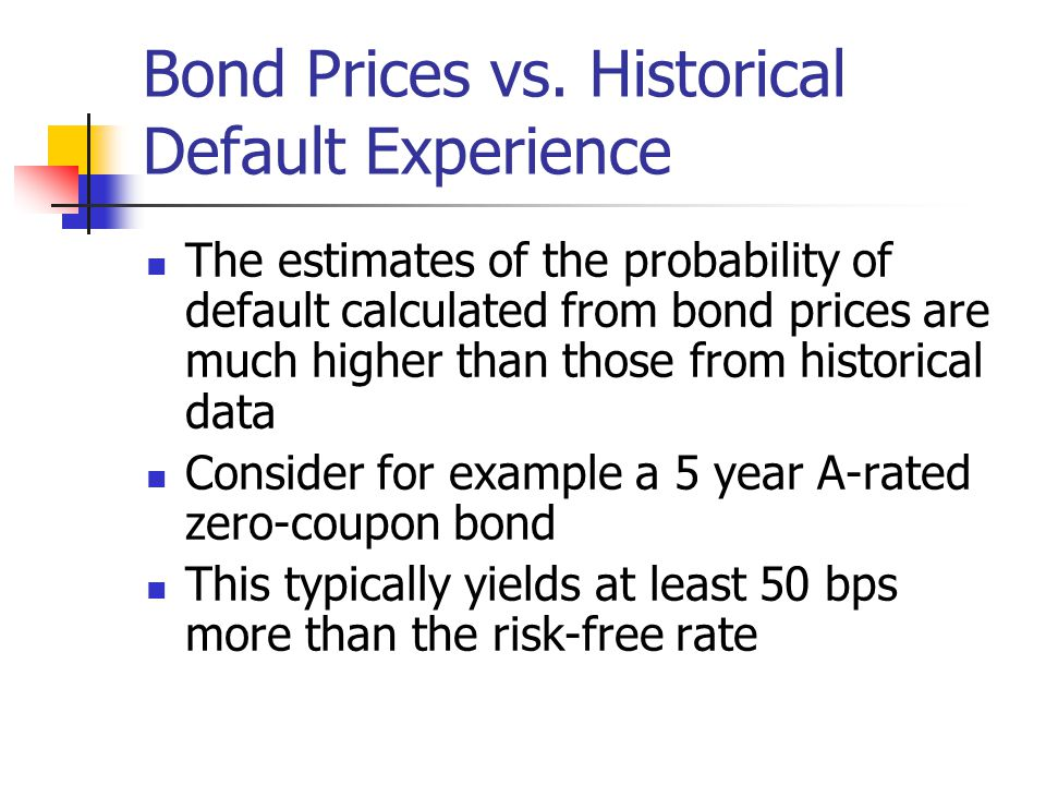 Bond Prices vs. Historical Default Experience