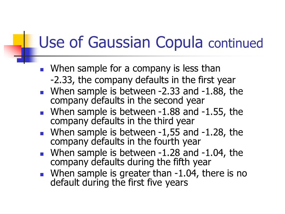 Use of Gaussian Copula continued