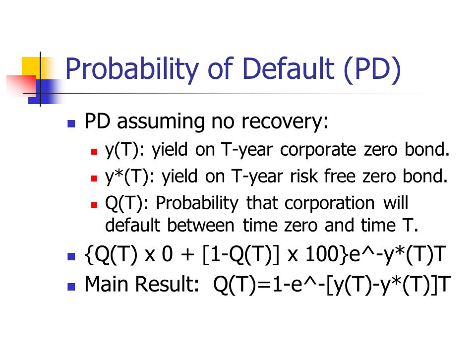 Probability of Default (PD)