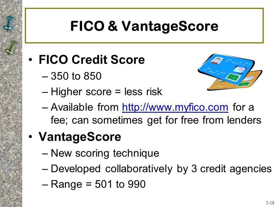 FICO & VantageScore FICO Credit Score VantageScore 350 to 850