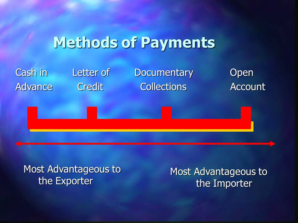 Methods of Payments Cash in Letter of Documentary Open