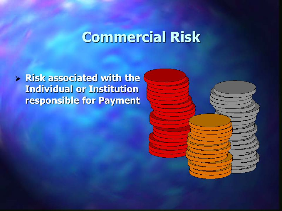 Commercial Risk Risk associated with the Individual or Institution responsible for Payment