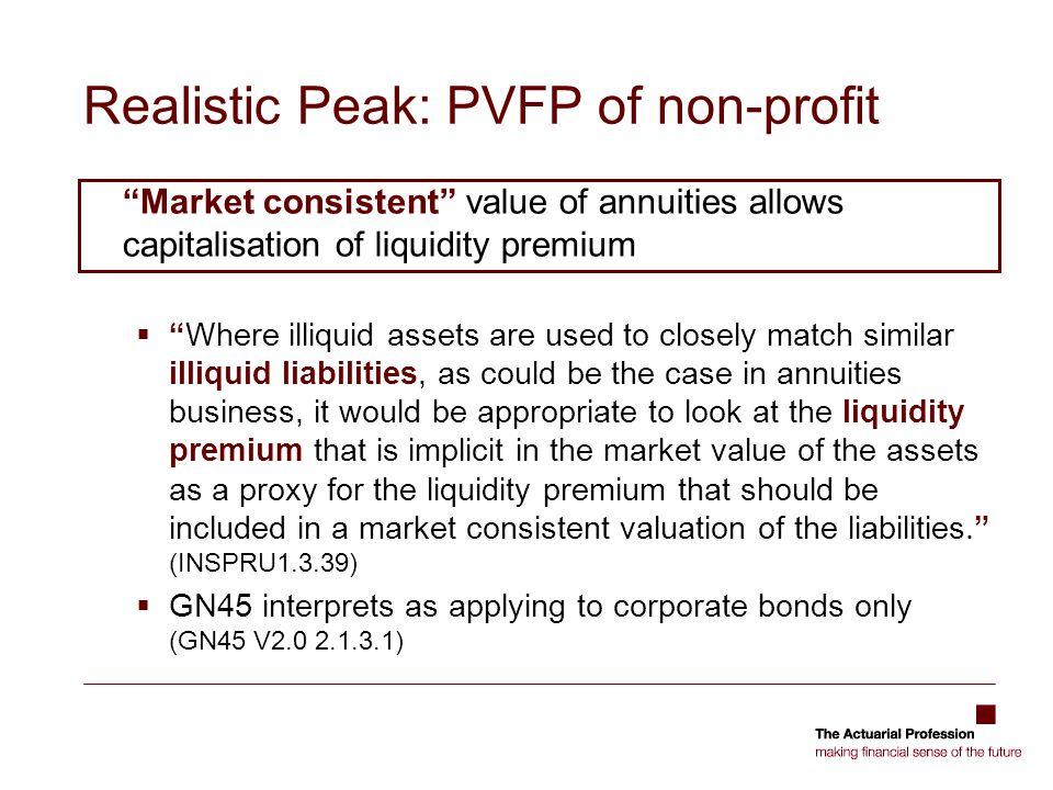 Realistic Peak: PVFP of non-profit