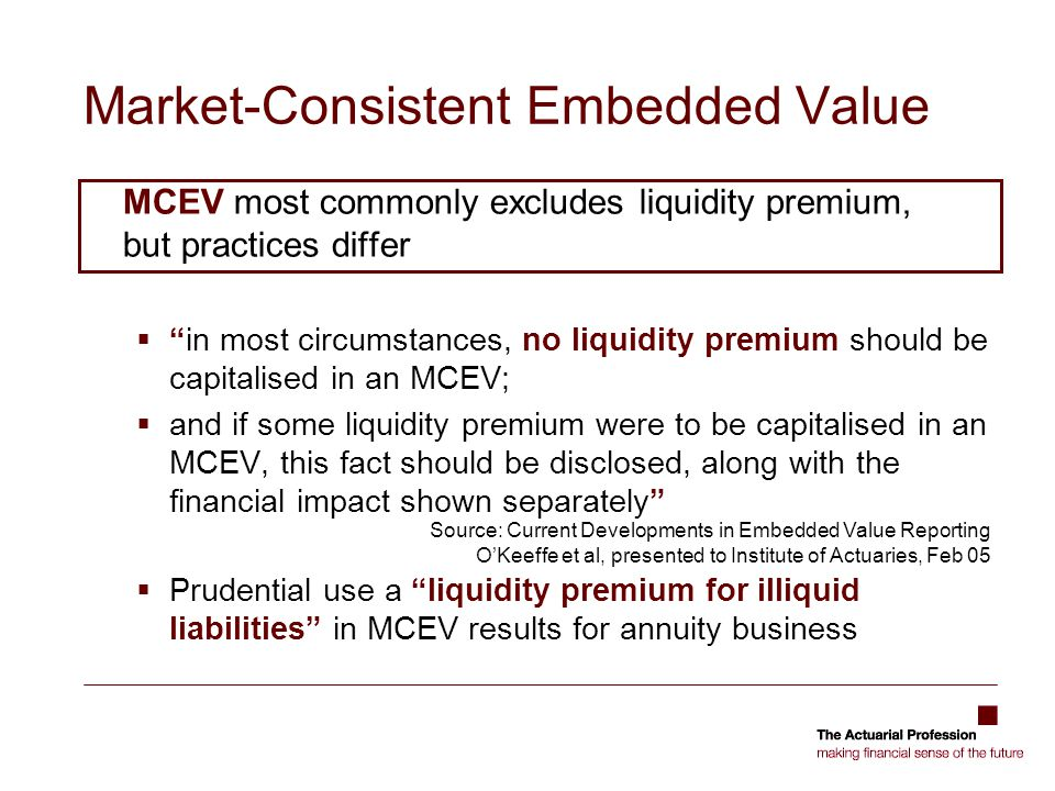 Market-Consistent Embedded Value