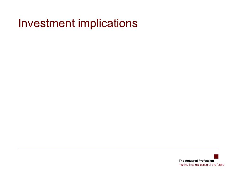 Investment implications