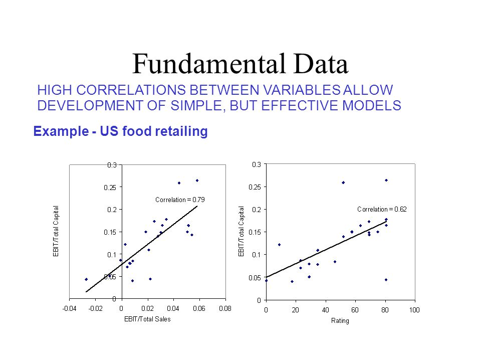 Fundamental Data HIGH CORRELATIONS BETWEEN VARIABLES ALLOW DEVELOPMENT OF SIMPLE, BUT EFFECTIVE MODELS.