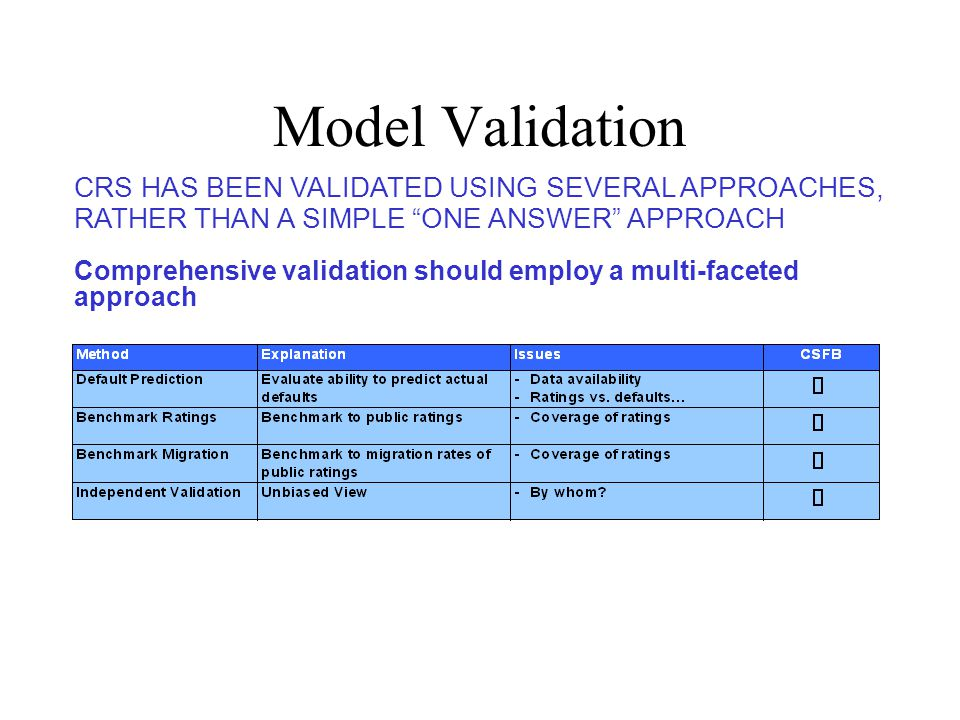 Model Validation CRS HAS BEEN VALIDATED USING SEVERAL APPROACHES, RATHER THAN A SIMPLE ONE ANSWER APPROACH.
