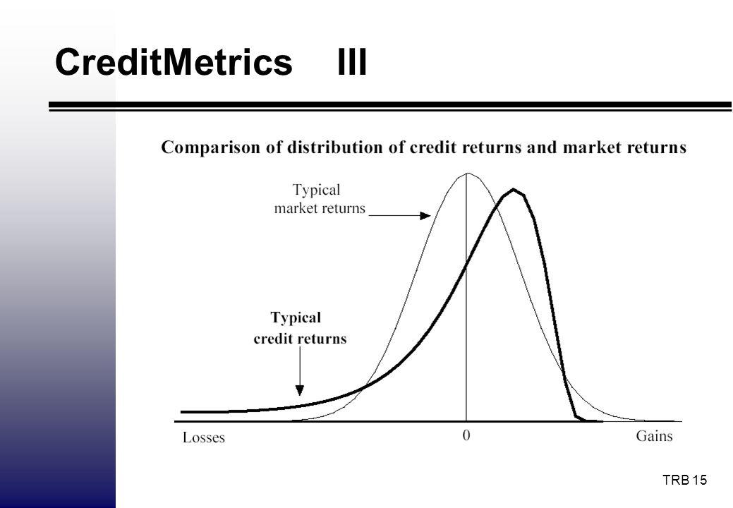 CreditMetrics III