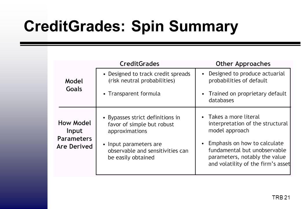 CreditGrades: Spin Summary