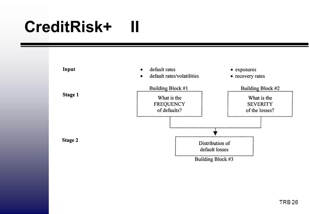 CreditRisk+ II