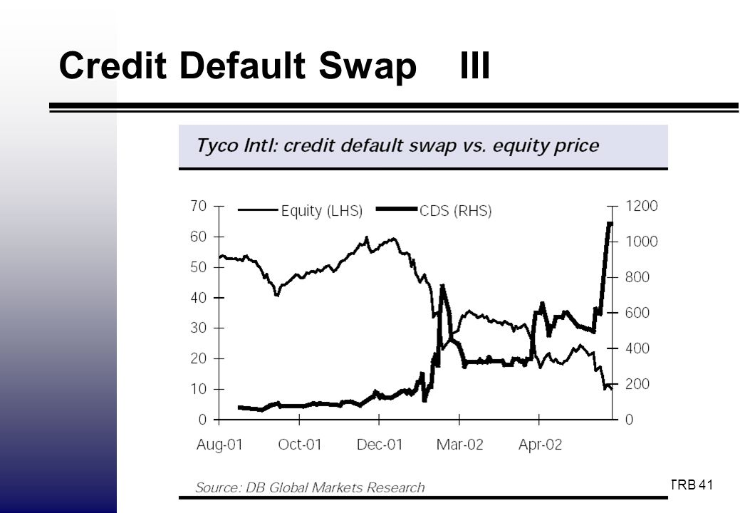 Credit Default Swap III