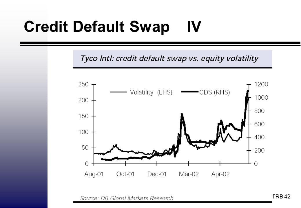 Credit Default Swap IV