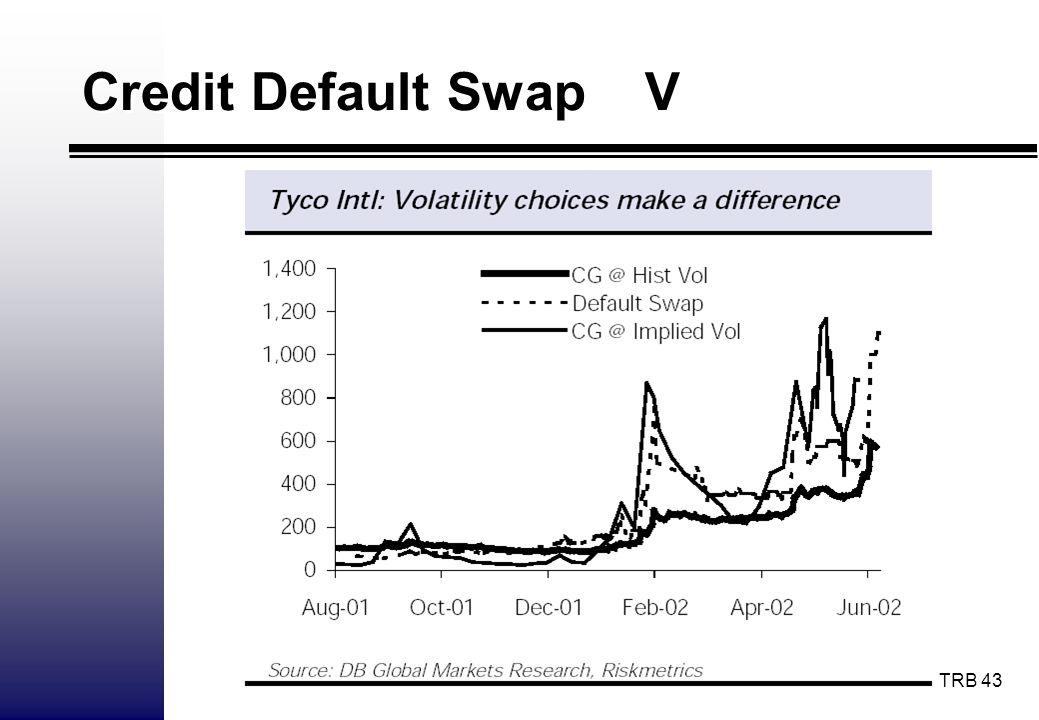 Credit Default Swap V