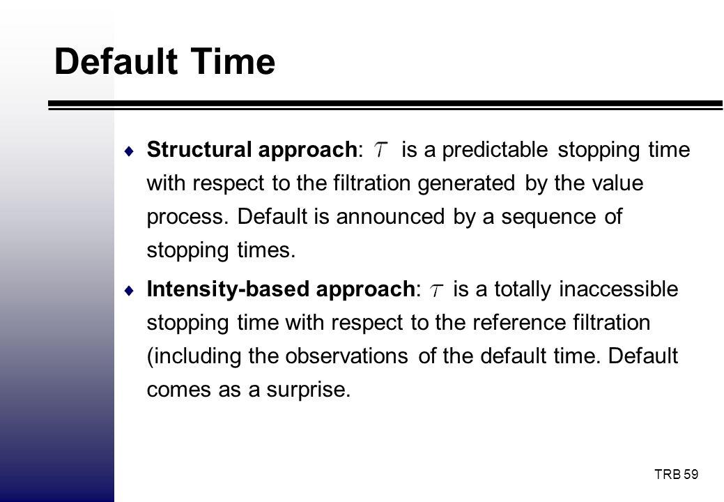 Default Time